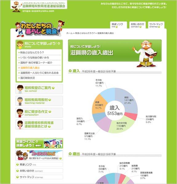 わたしたちの暮らしと税金 <滋賀県租税教育推進連絡協議会> 下層ページ