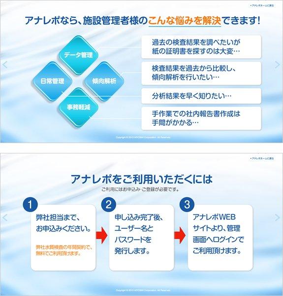 株式会社日吉 アナレポ デモ動画サイト スライドページ
