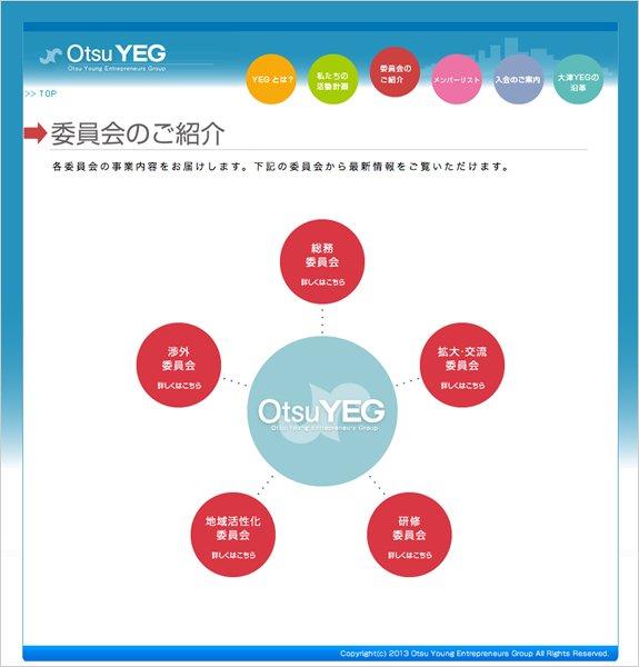 大津商工会議所青年部(大津YEG) 下層ページ